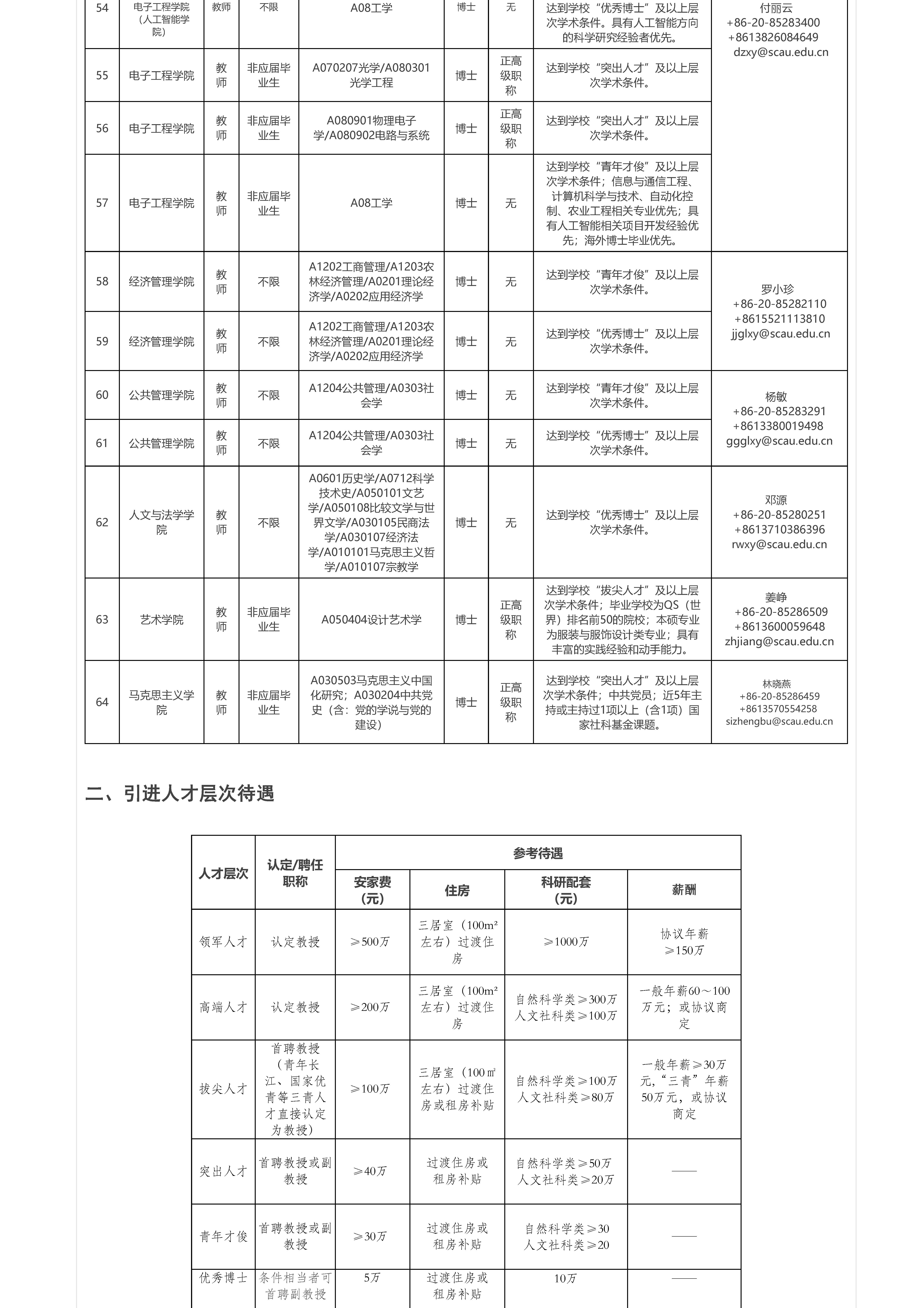 (招聘中)华南农业大学2020年高层次人才招聘公告_页面_4.png