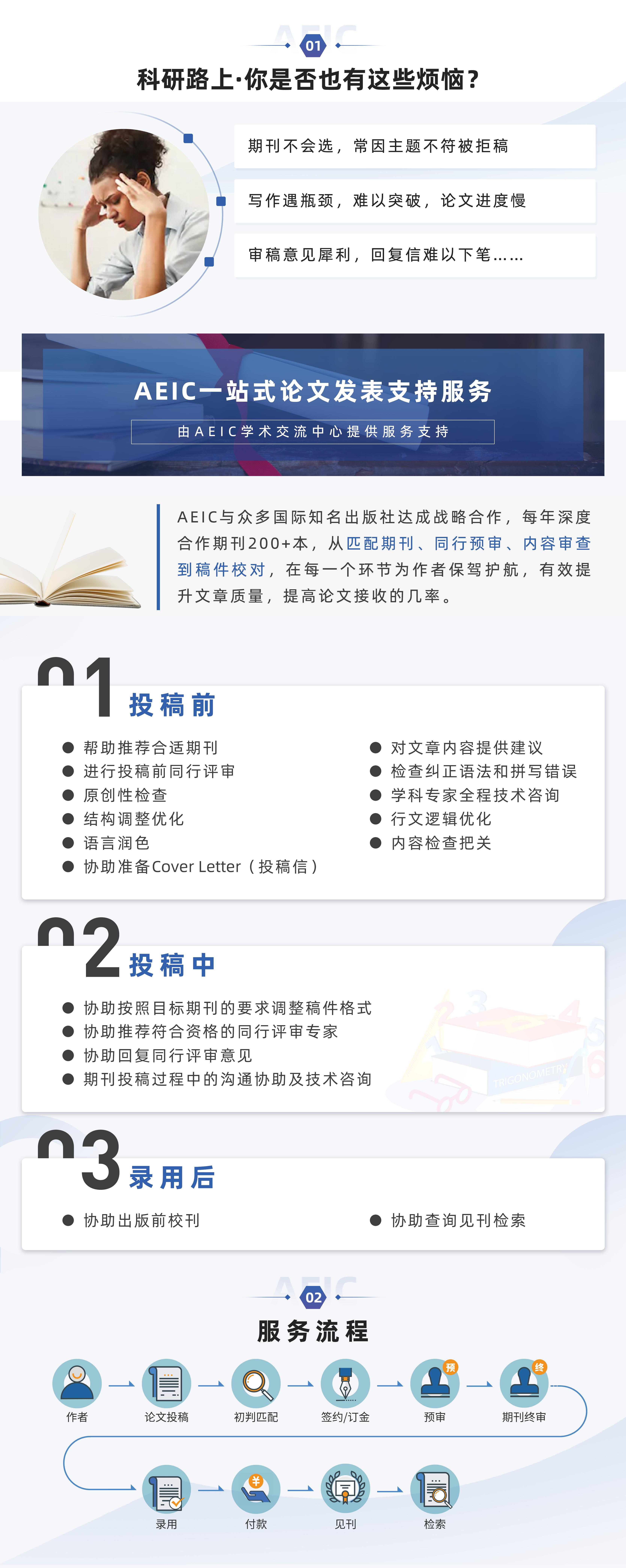 期刊上线详情页-AEIC广告图-何雪仪-20211011.png